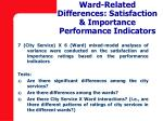 ward related differences satisfaction importance performance indicators1