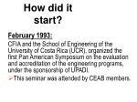 how did it start