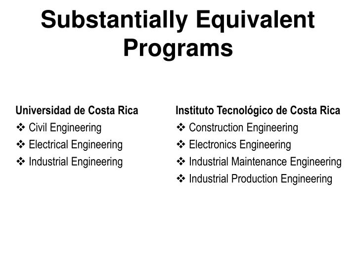 Substantially Equivalent Programs