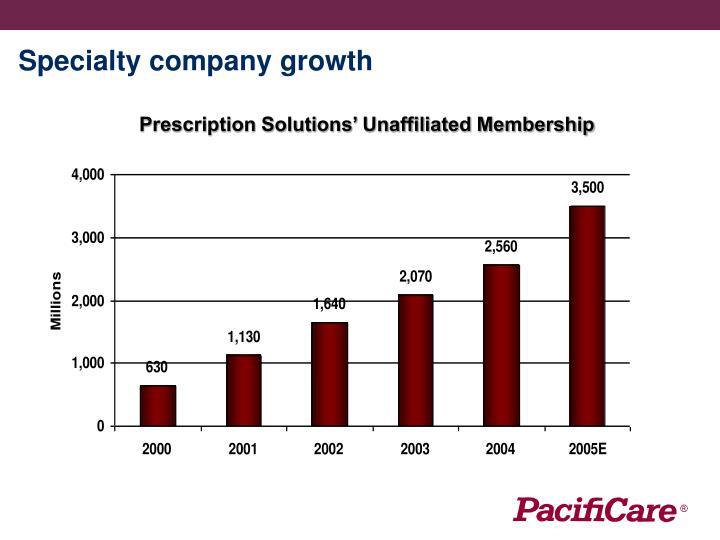 Specialty company growth