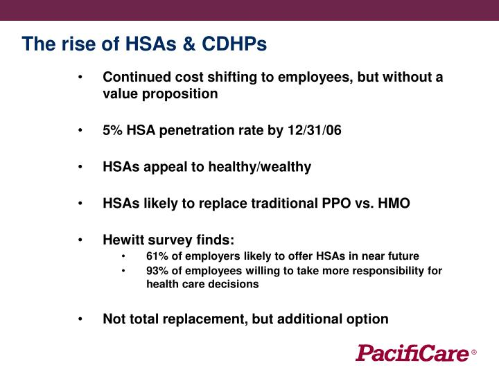 The rise of HSAs & CDHPs
