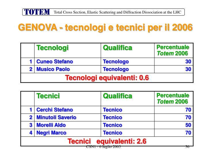 GENOVA - tecnologi e tecnici per il 2006
