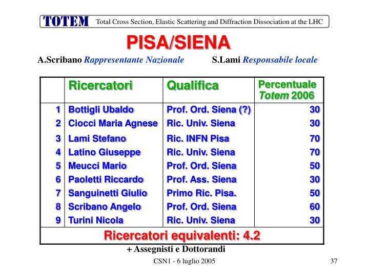 PISA/SIENA
