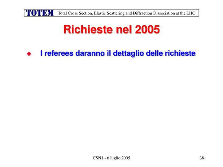 Richieste nel 2005
