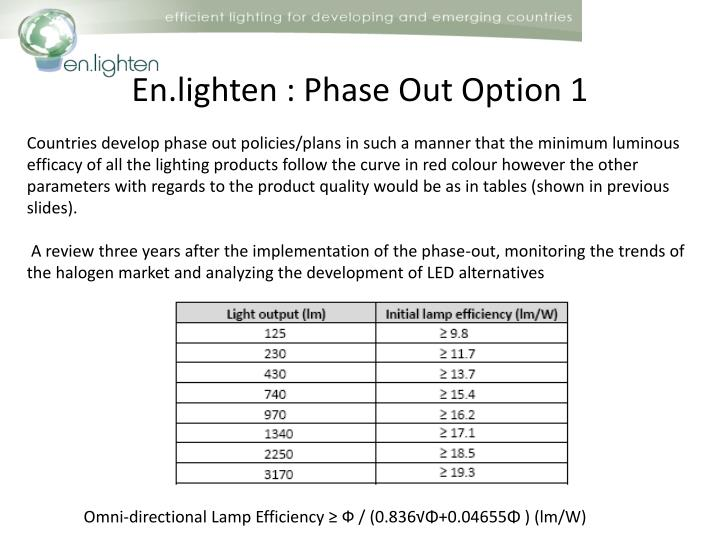 En.lighten : Phase Out Option 1