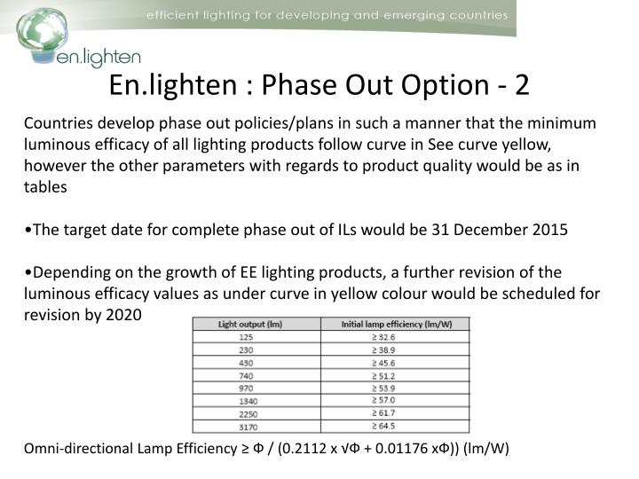 En.lighten : Phase Out Option - 2