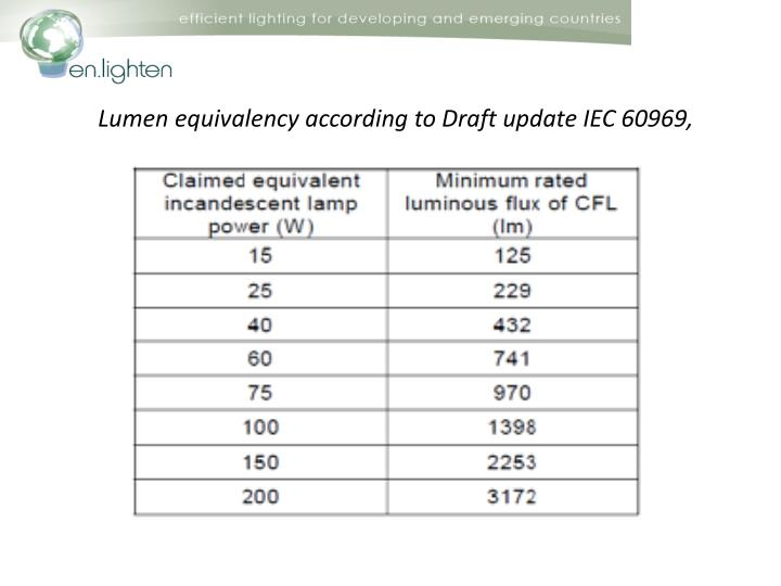 Lumen equivalency according to Draft update IEC 60969,