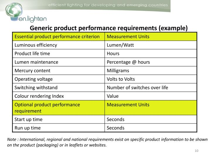 Generic product performance requirements (example)