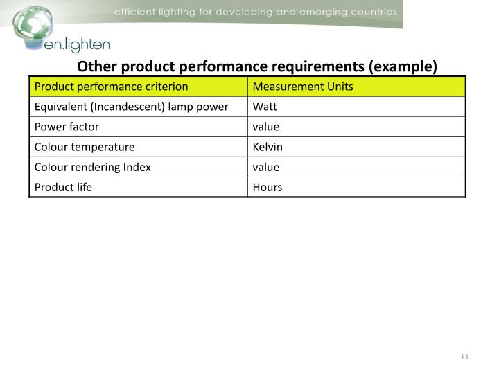 Other product performance requirements (example)