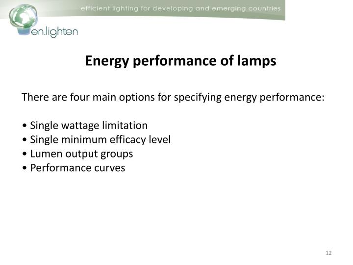 Energy performance of lamps