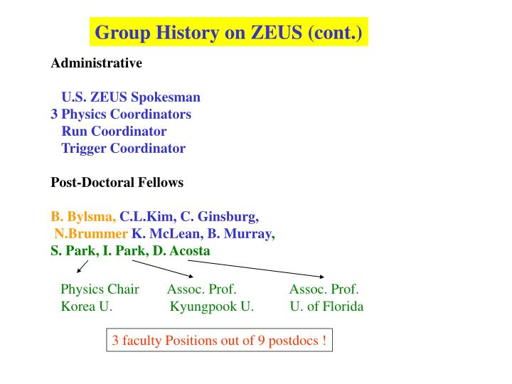 Group History on ZEUS (cont.)