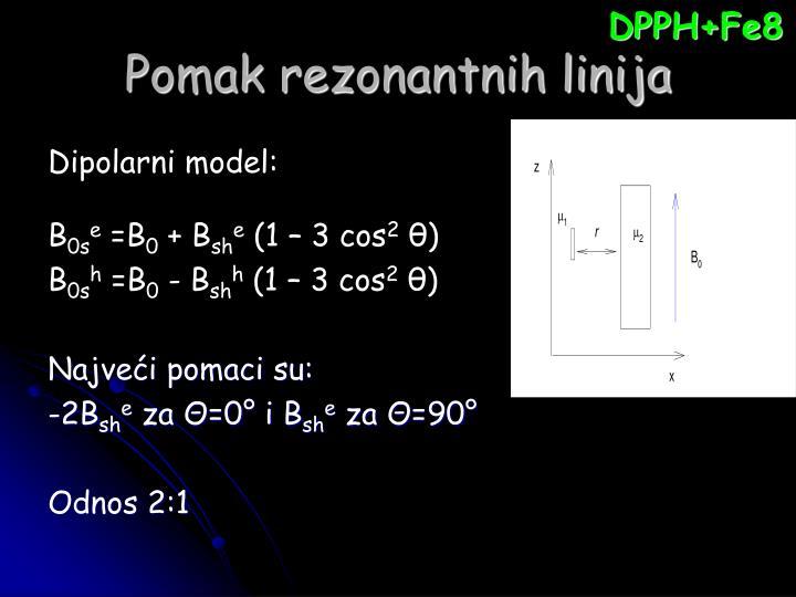 DPPH+Fe8