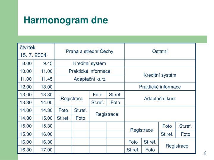 Harmonogram dne