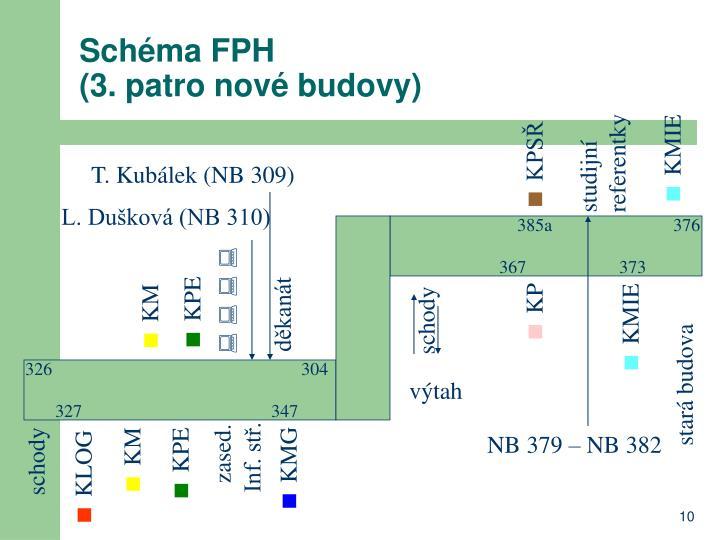 Schéma FPH