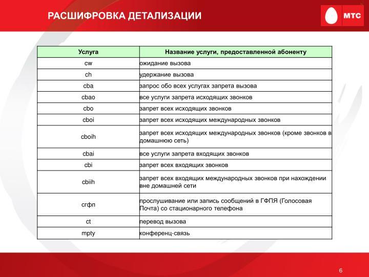 РАСШИФРОВКА ДЕТАЛИЗАЦИИ