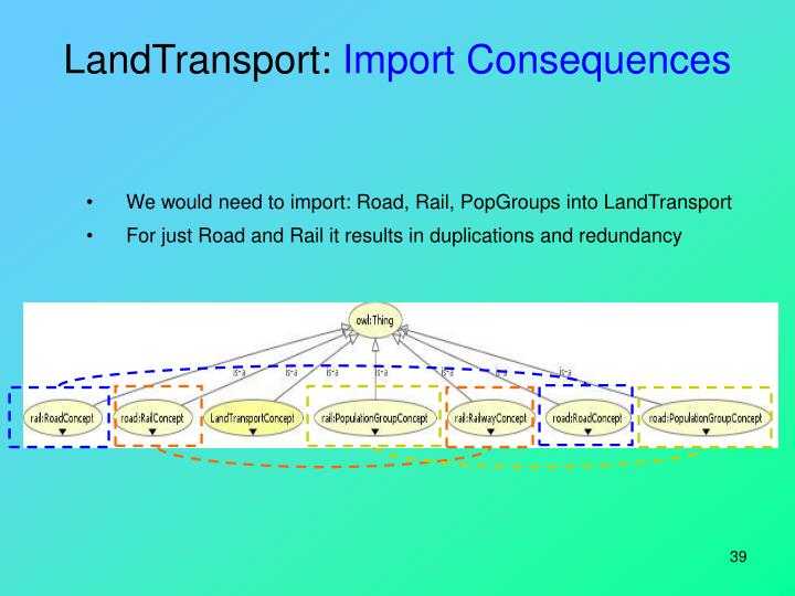 LandTransport: