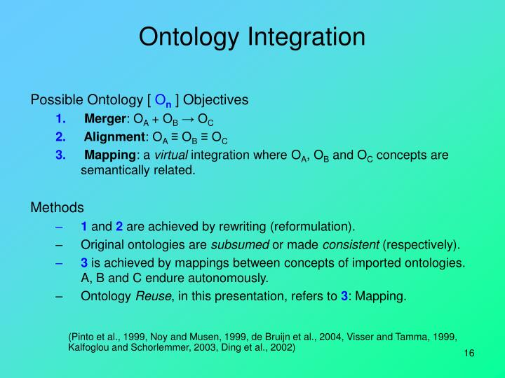 Ontology Integration