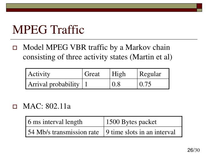 MPEG Traffic
