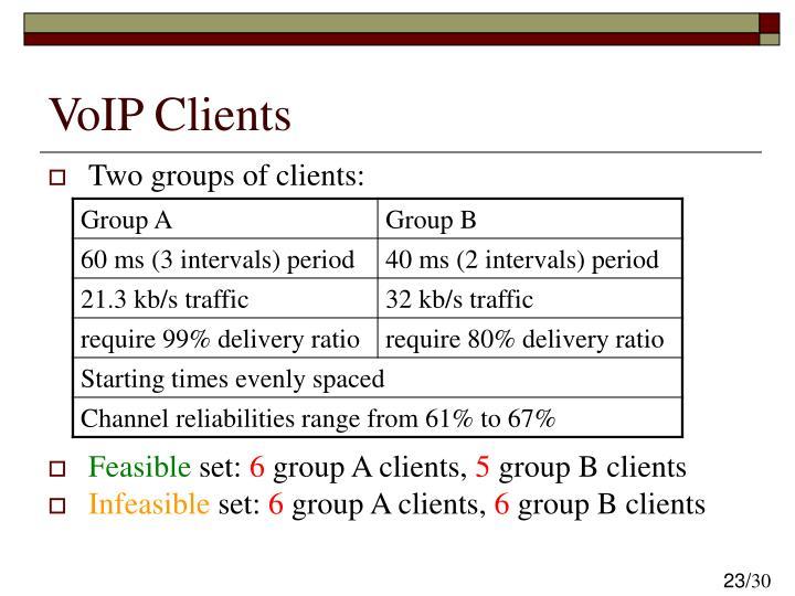 VoIP Clients