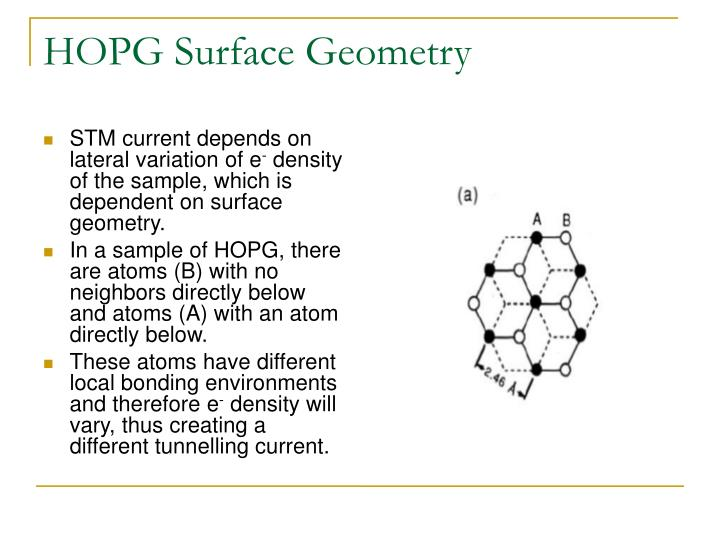 HOPG Surface Geometry