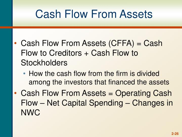 Cash Flow From Assets
