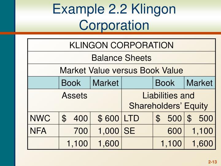 Example 2.2 Klingon Corporation