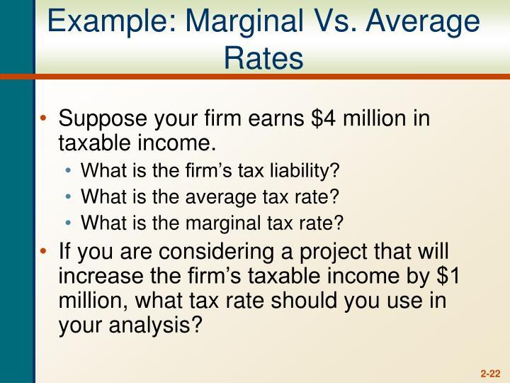 Example: Marginal Vs. Average Rates