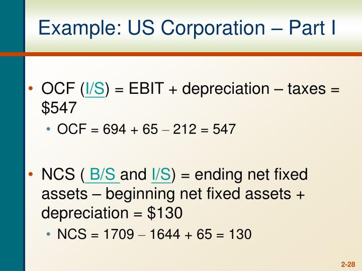 Example: US Corporation – Part I