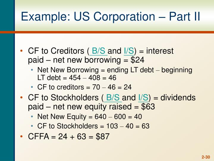 Example: US Corporation – Part II