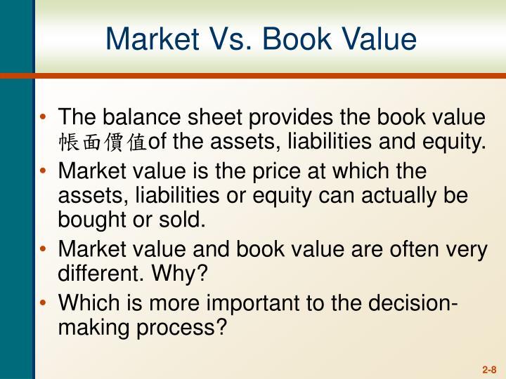 Market Vs. Book Value