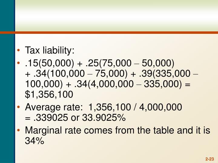 Tax liability:
