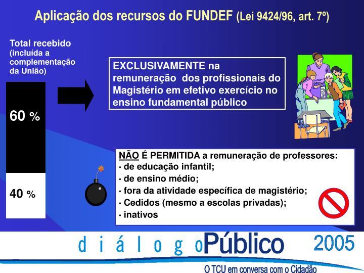EXCLUSIVAMENTE na remuneração  dos profissionais do Magistério em efetivo exercício no ensino fundamental público
