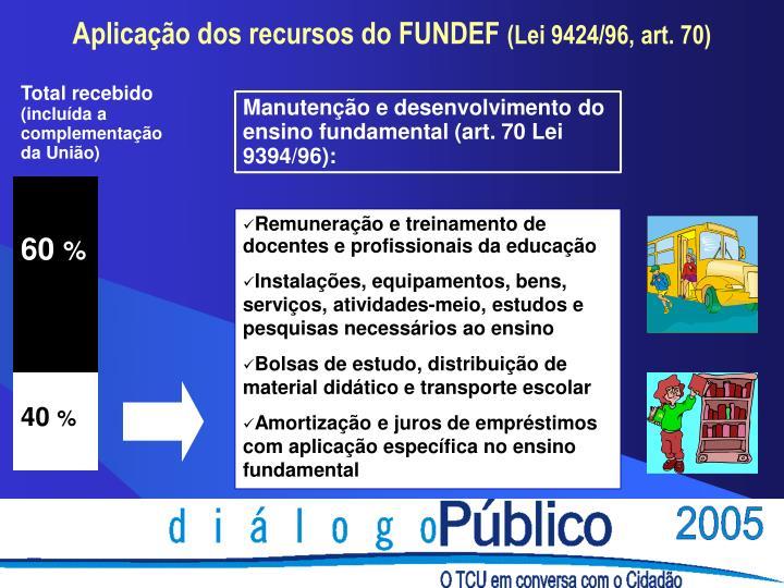 Manutenção e desenvolvimento do ensino fundamental (art. 70 Lei 9394/96):