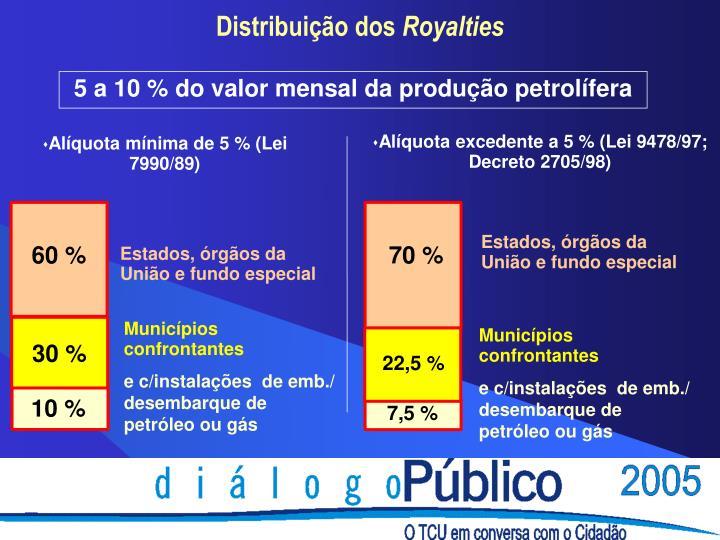 5 a 10 % do valor mensal da produção petrolífera
