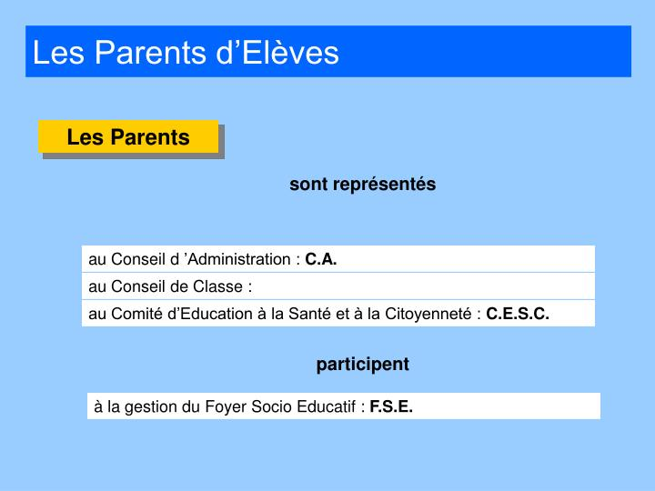 Les Parents d'Elèves
