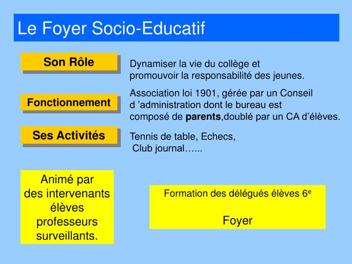 Le Foyer Socio-Educatif