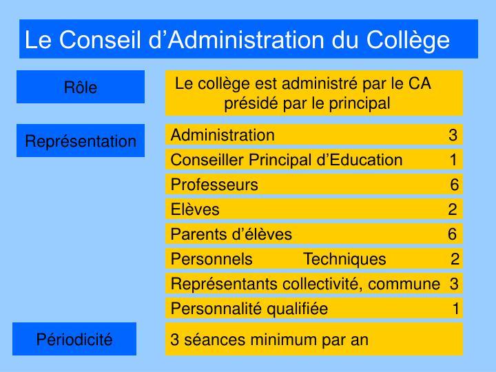 Le Conseil d'Administration du Collège