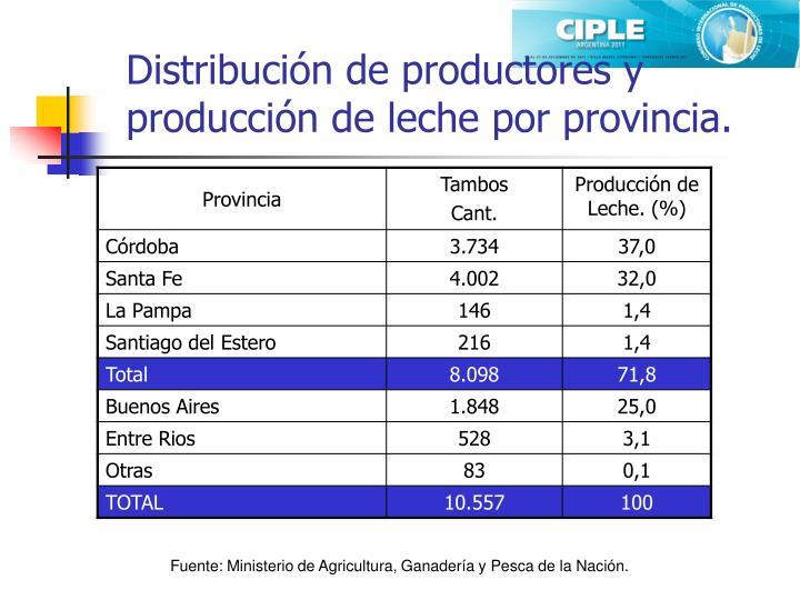 Distribución de productores y producción de leche por provincia.