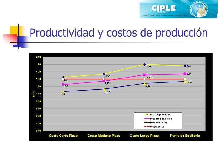 Productividad y costos de producción
