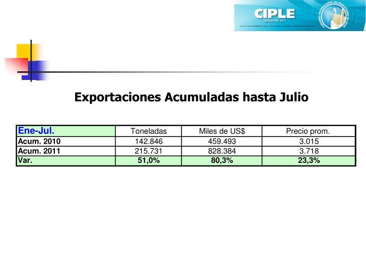 Exportaciones Acumuladas hasta Julio