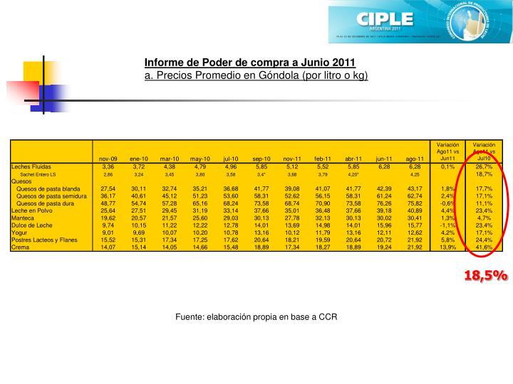 Informe de Poder de compra a Junio 2011