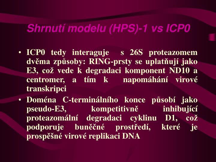 Shrnutí modelu (HPS)-1 vs ICP0
