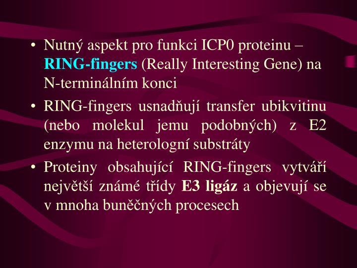 Nutný aspekt pro funkci ICP0 proteinu –