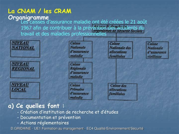 La CNAM / les CRAM