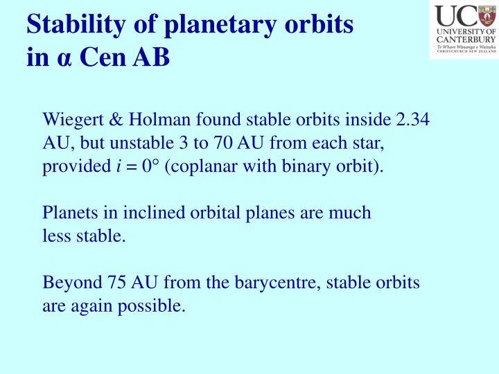Stability of planetary orbits