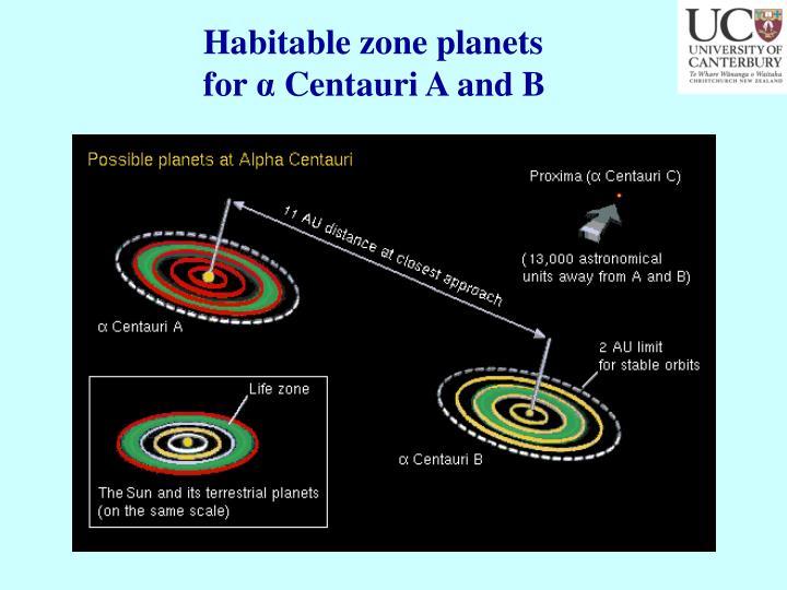 Habitable zone planets