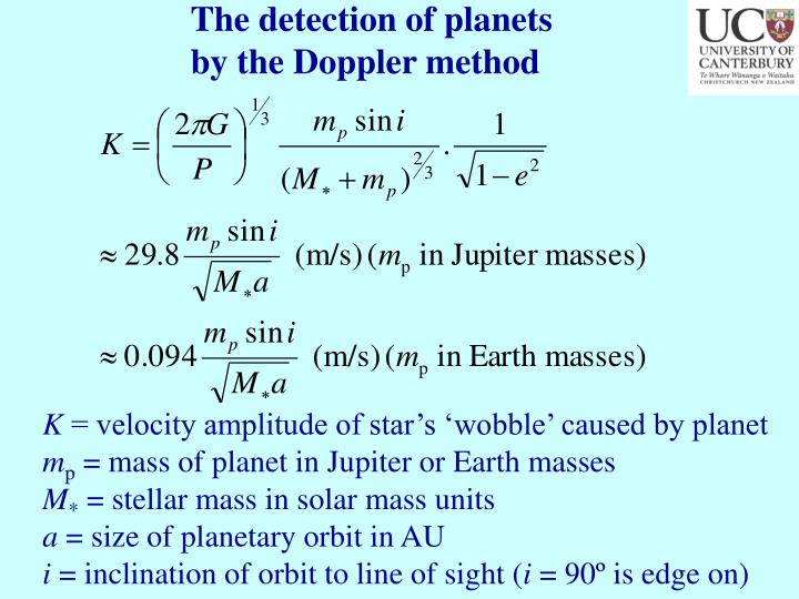 The detection of planets