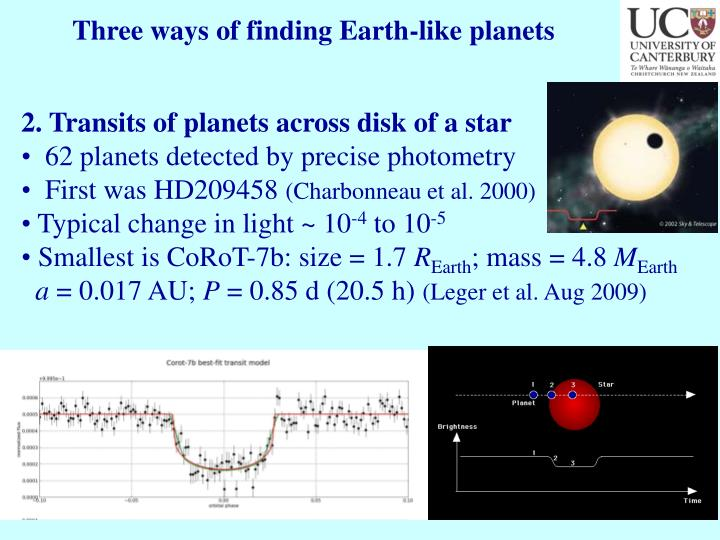 Three ways of finding Earth-like planets