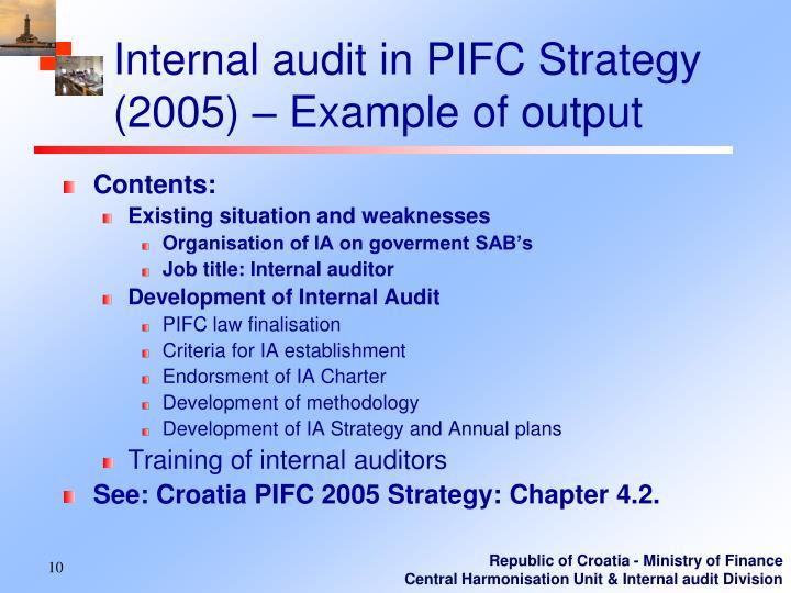 Internal audit in