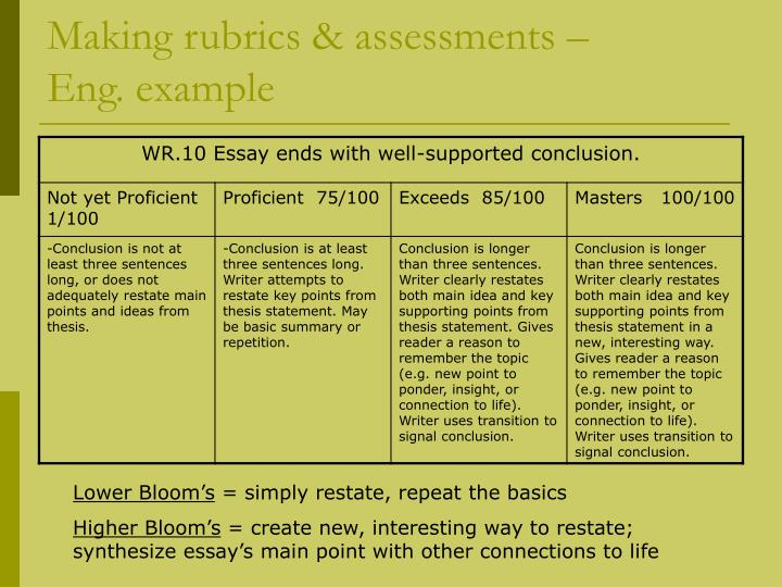 Making rubrics & assessments –